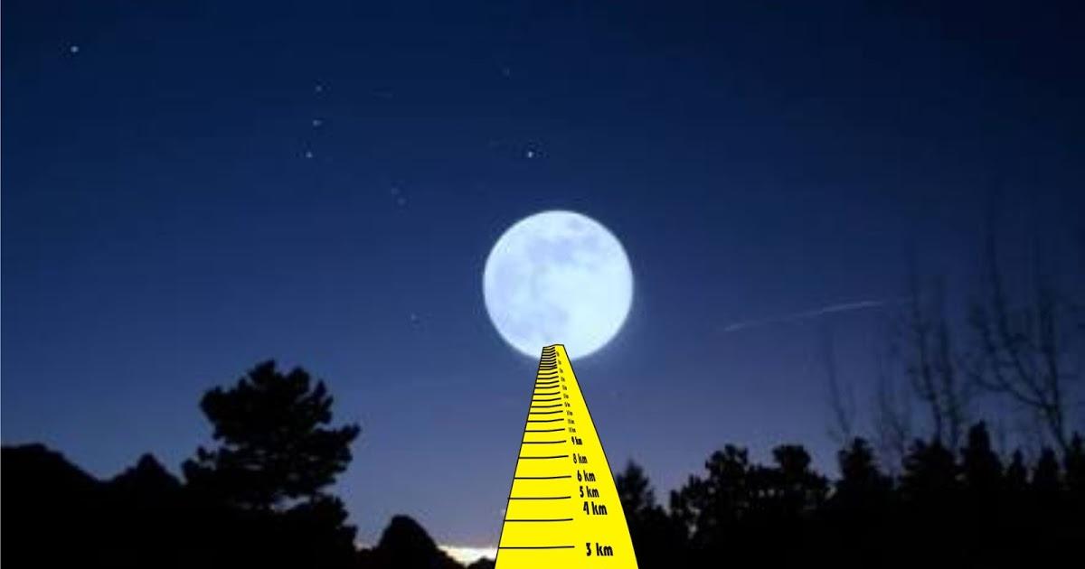 jarak bumi ke bulan